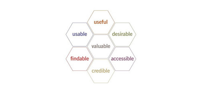 UX stands for user experience